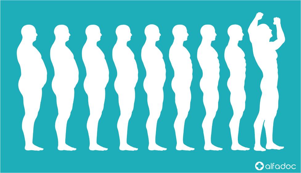 homens de perda de peso