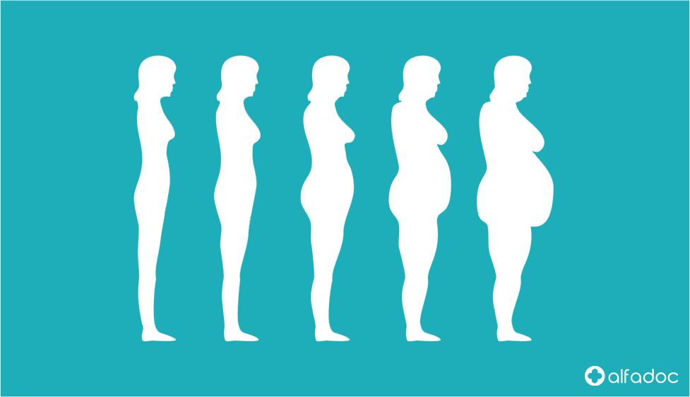 mulheres perda de peso