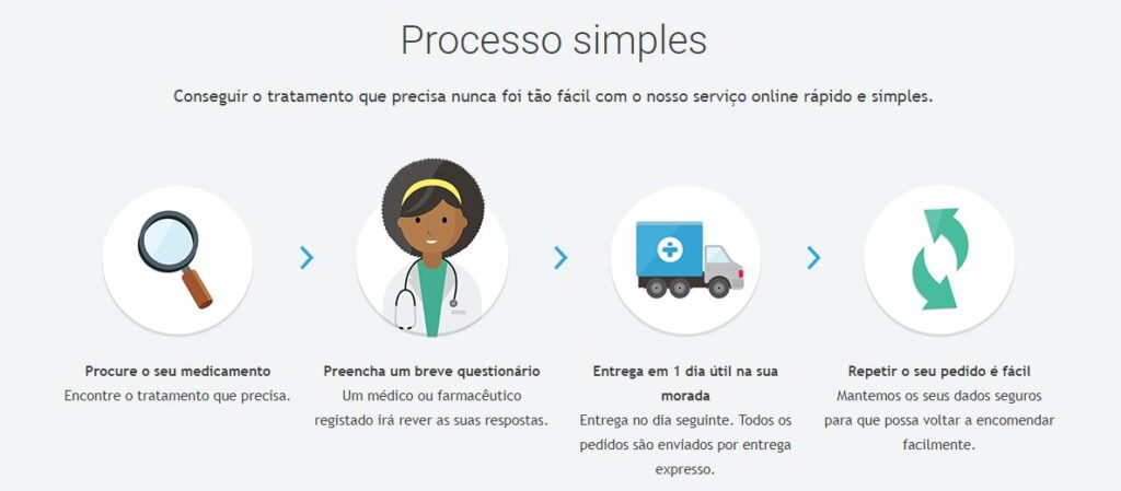 processo simples treated